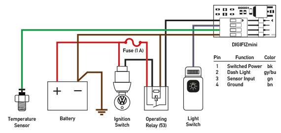 Oil Temperaturerhdigifizminide: Coolant Temp Sensor Wiring Diagram At Gmaili.net